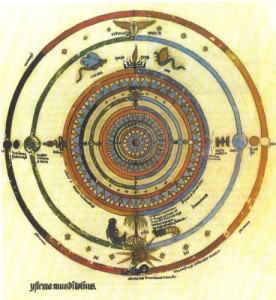 carl-jung-first-mandala