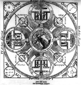 mandala alchimica